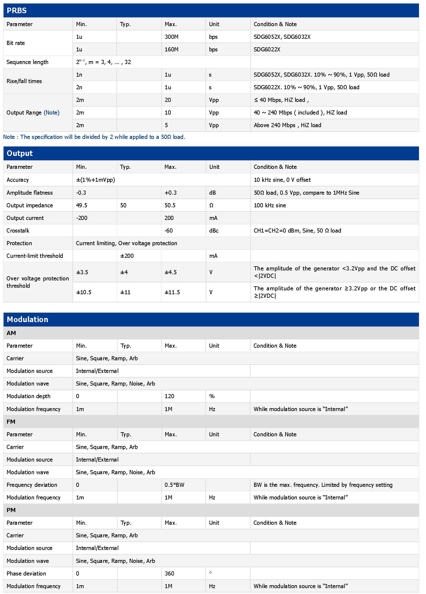 SDG6022X/SDG6032X/SDG6052X เครื่องกำเนิดสัญญาณ Arbitrary Function