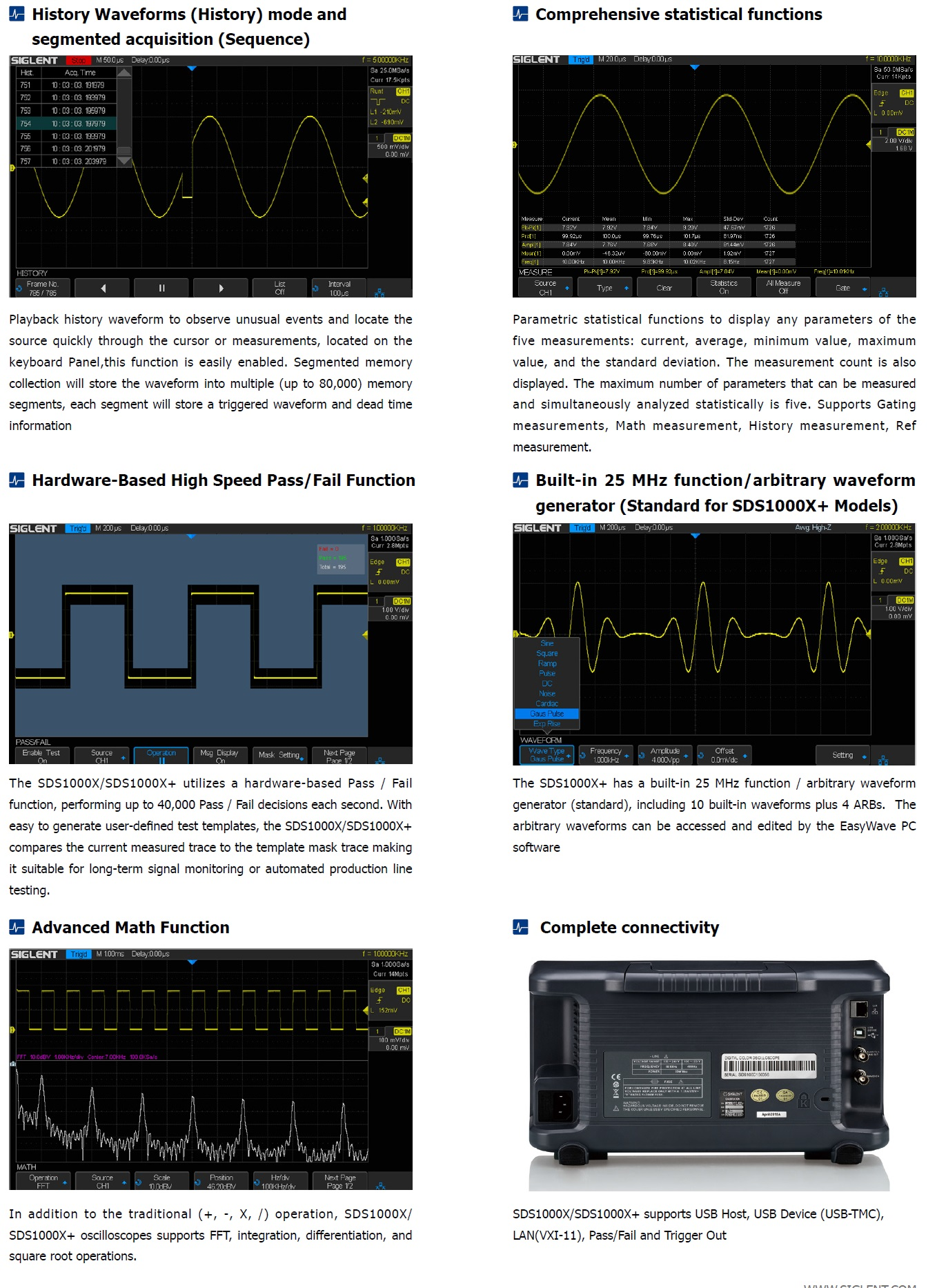 Sds1000x Digital Oscilloscope Engine By Igetwebcom Earth Resistance Testers Sew 2120er